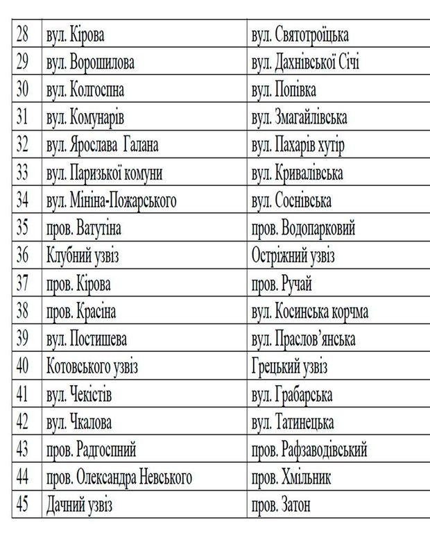 Одарич Список Магазинов