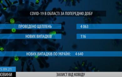 Захист від ковіду: в області щепилися понад чотири тисячі жителів (ВІДЕО)